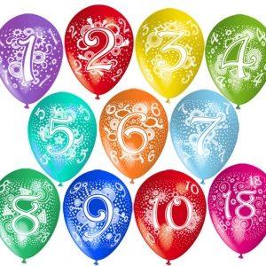 baloane cu heliu cu cifre