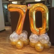 Baloane cifre cu heliu